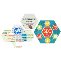 全网云cms企业网站管理系统源代码